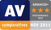 AV Comparatives performance test